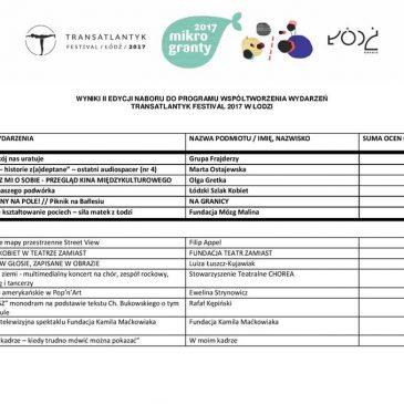 Projekt Mózg Maliny w Programie Transatlantyk Festival 2017